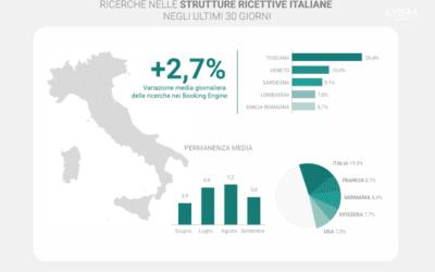 Voli e pernottamenti in aumento: l'Italia si prepara alla stagione estiva