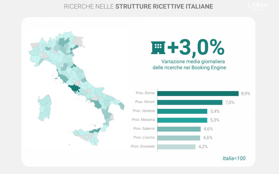 Roma, Firenze, Milano e Venezia: gli stranieri tornano in Italia e cercano le città d'arte