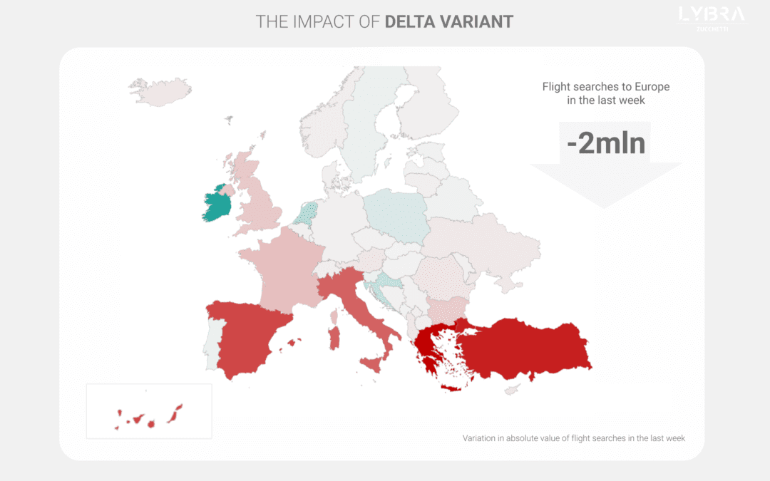 Delta Variant Stops European Tourism in its Tracks, Leaving Seaside Destinations in Crisis