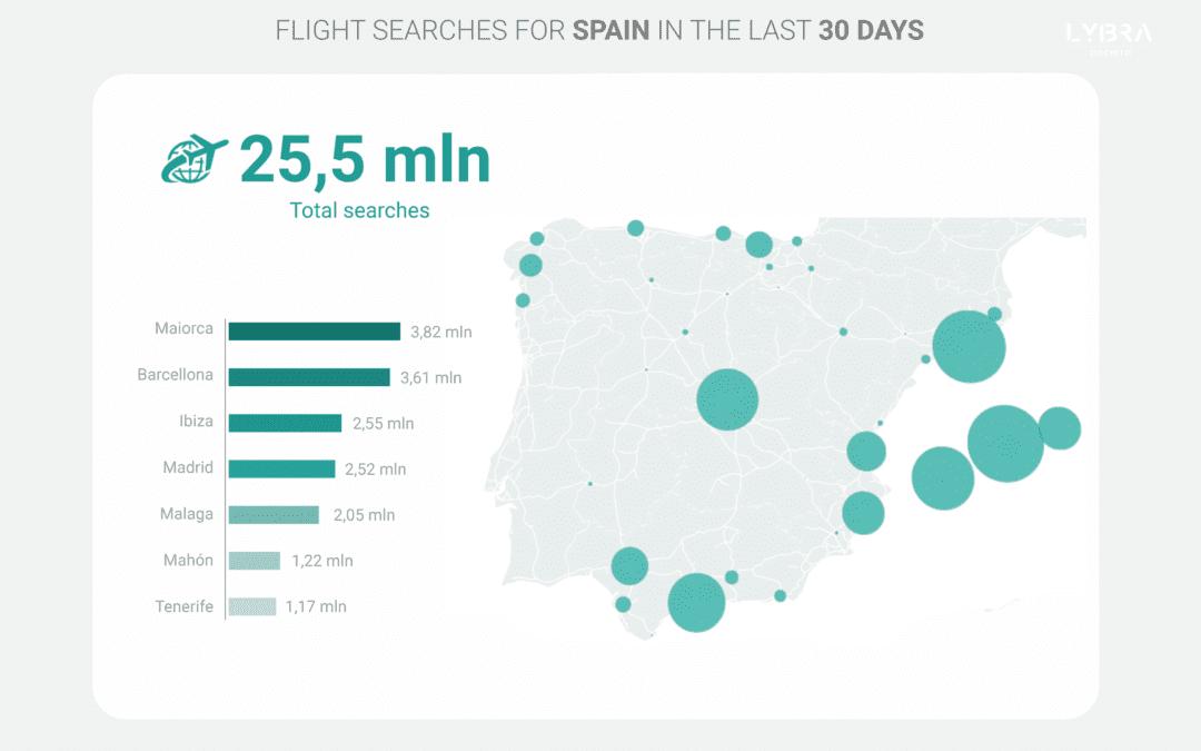 Il Recupero del Turismo Spagnolo: Tendenze Estive e L'impatto della Variante Delta nel Regno Unito