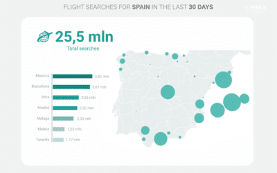 The Recovery of Spanish Tourism: Summer Trends & the Impact of the Delta Variant in the UK