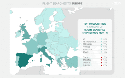 European Travel Unstable due to Delta, Resulting in Some Countries Thriving & Others Collapsing