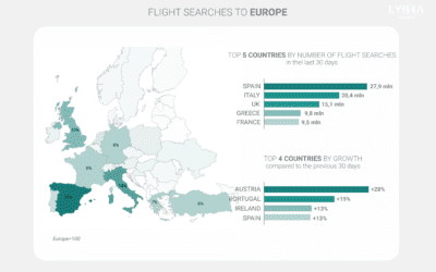 European Travel Stalled: Greece and Turkey Lose Market Due to Seasonality