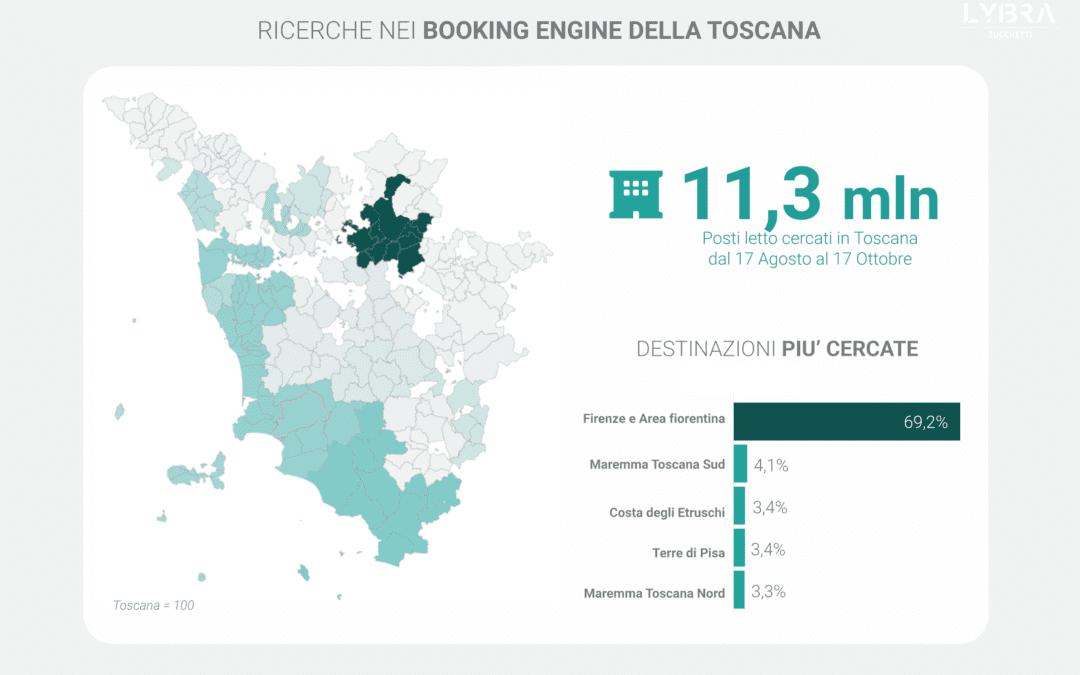 Autunno in Toscana: Firenze protagonista, forte richiesta per il ponte di novembre